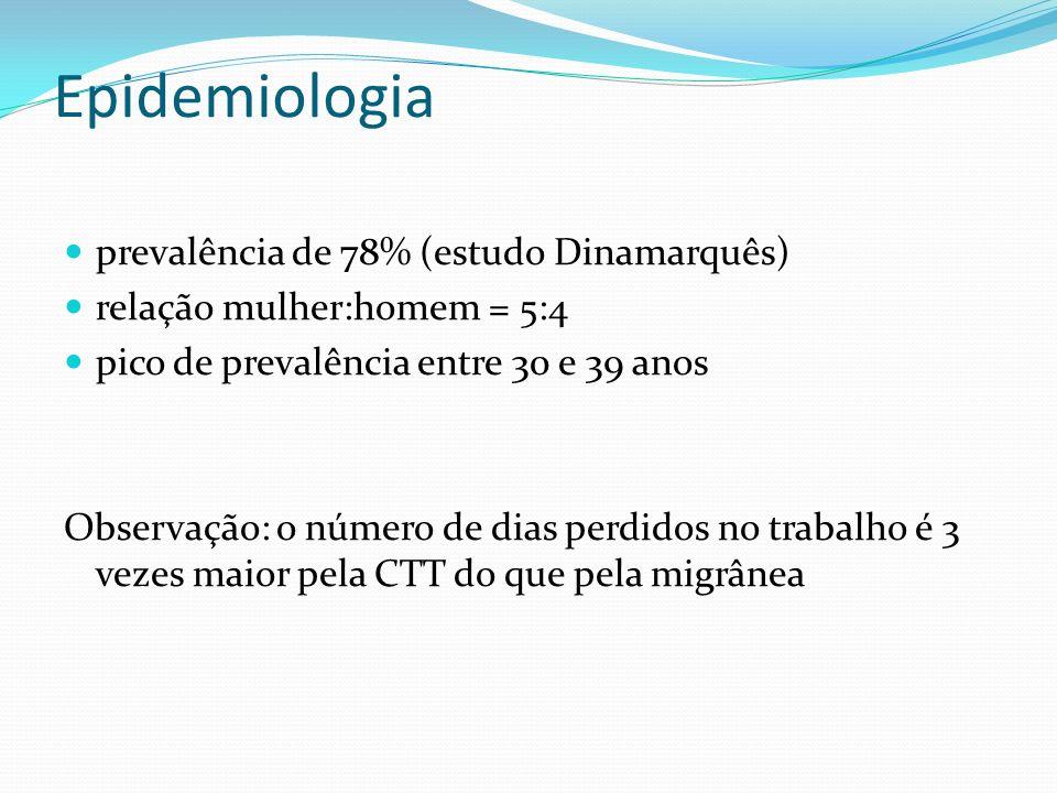 Epidemiologia prevalência de 78% (estudo Dinamarquês)