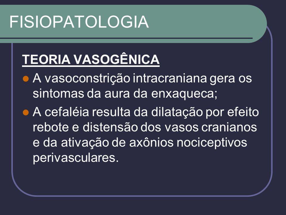 FISIOPATOLOGIA TEORIA VASOGÊNICA