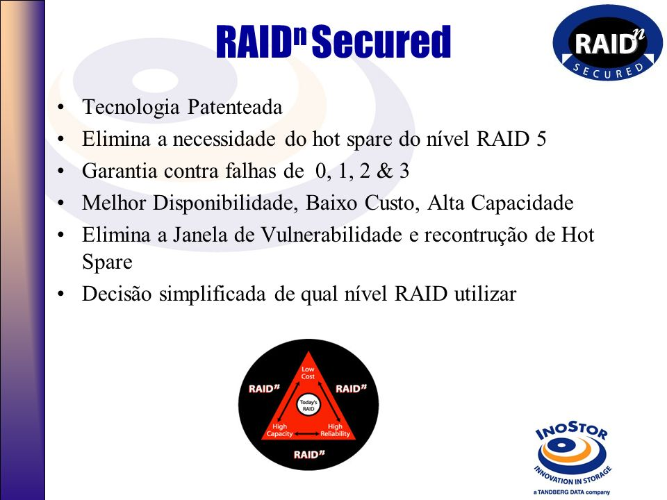 RAIDn Secured Tecnologia Patenteada