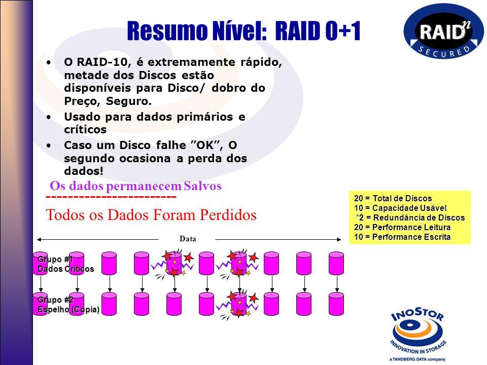 Resumo Nível: RAID 0+1 ------------------------