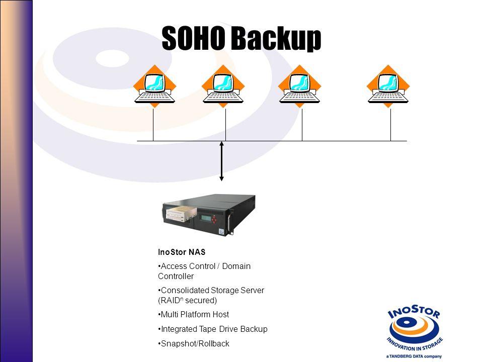 SOHO Backup InoStor NAS Access Control / Domain Controller