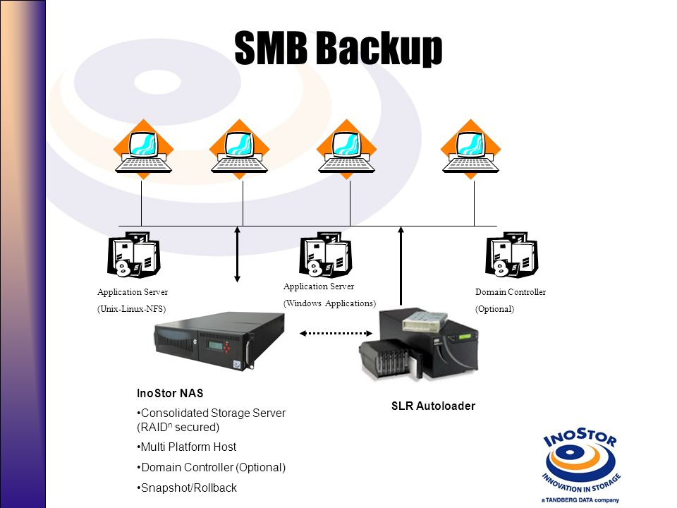 SMB Backup InoStor NAS Consolidated Storage Server (RAIDn secured)