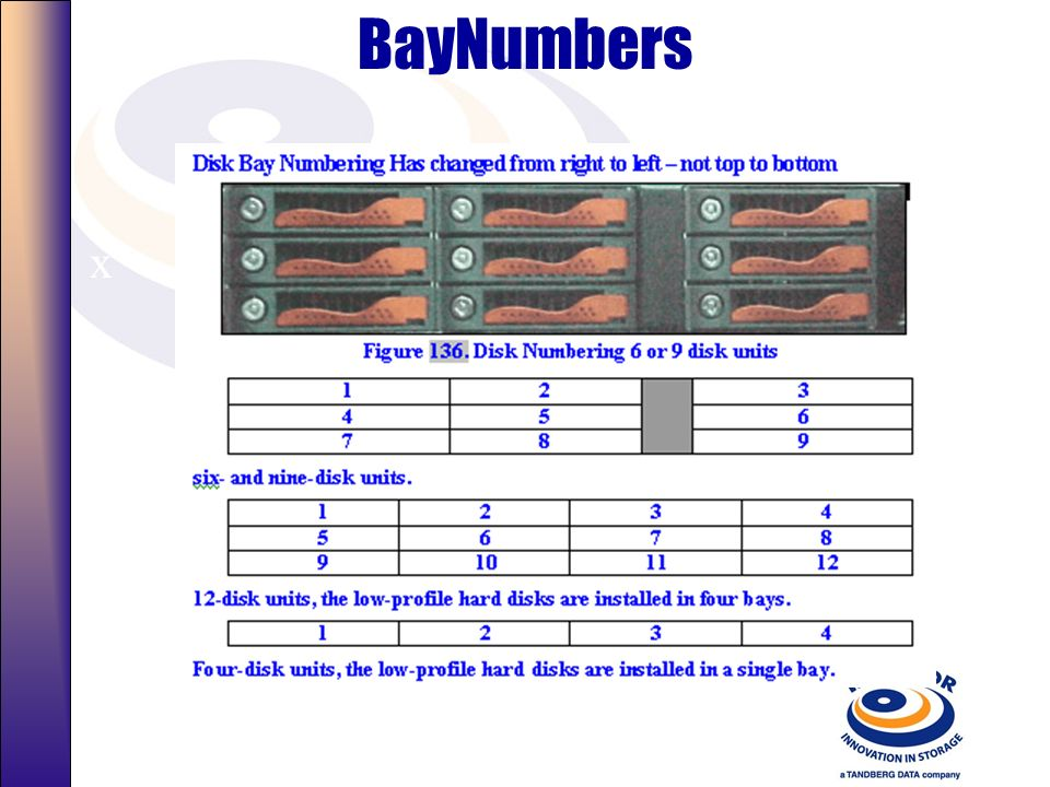 BayNumbers x