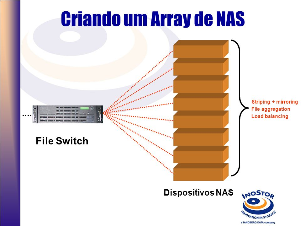 Criando um Array de NAS File Switch Dispositivos NAS