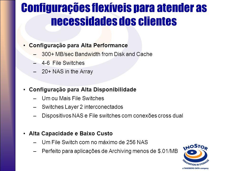 Configurações flexíveis para atender as necessidades dos clientes