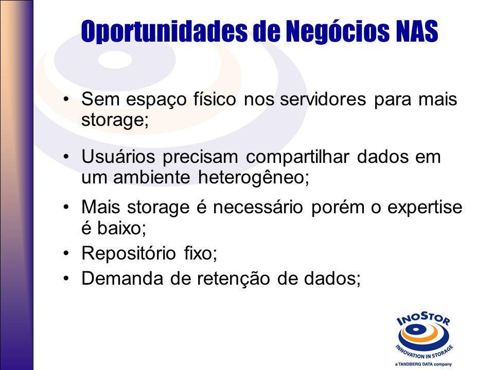 Oportunidades de Negócios NAS
