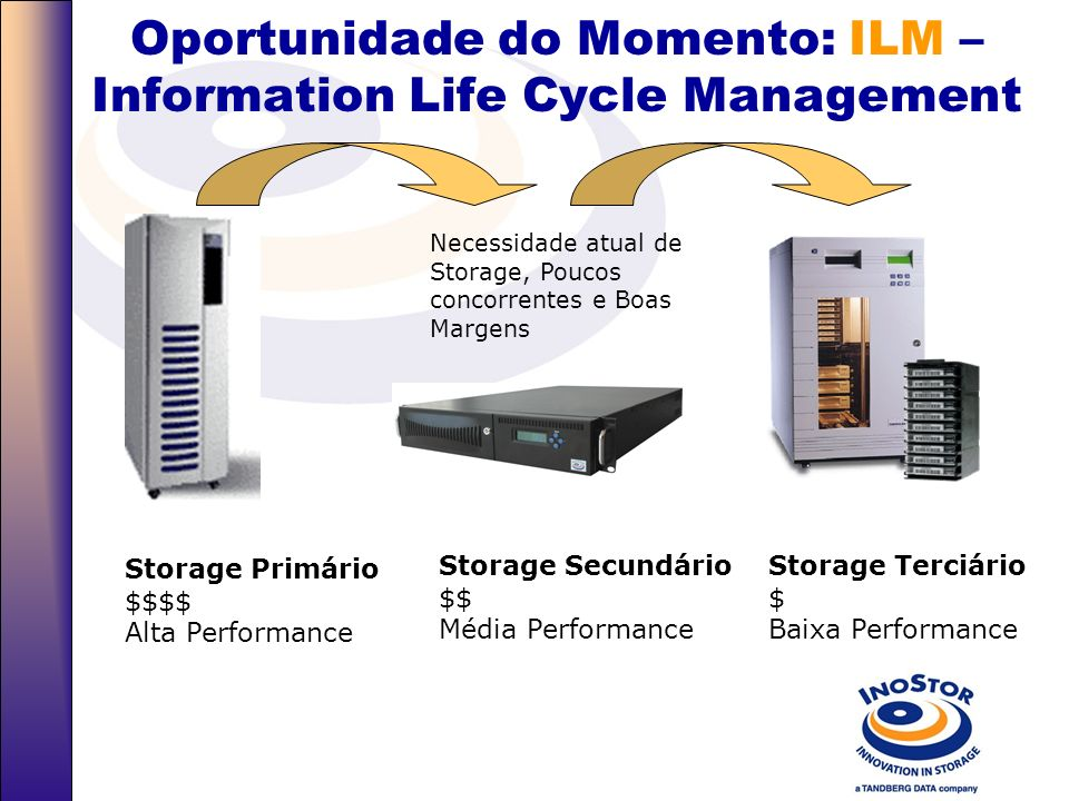 Oportunidade do Momento: ILM – Information Life Cycle Management