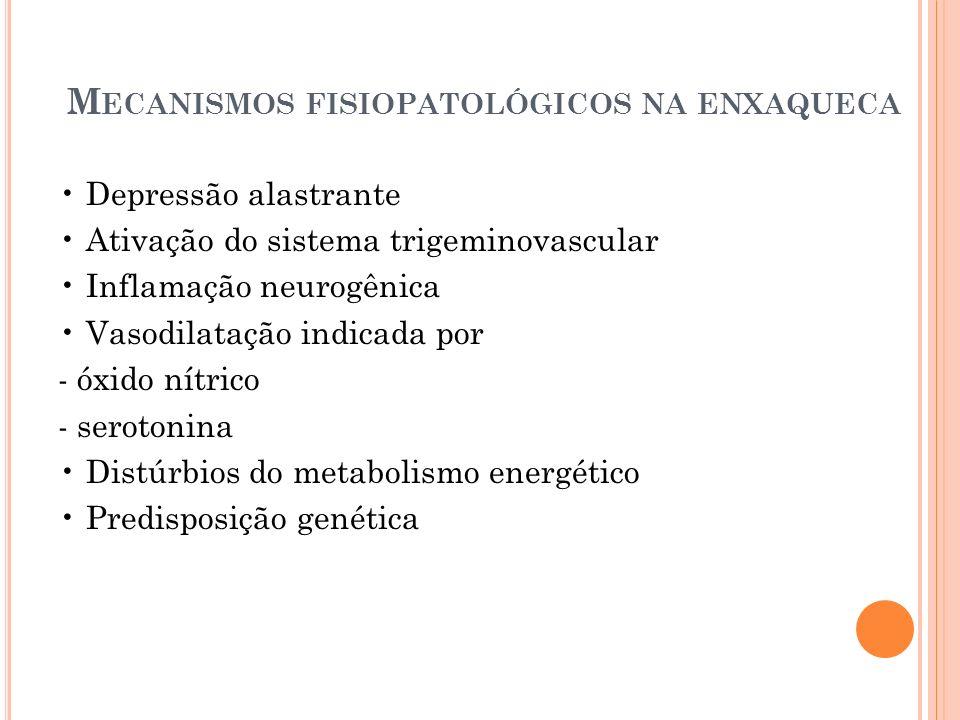 Mecanismos fisiopatológicos na enxaqueca