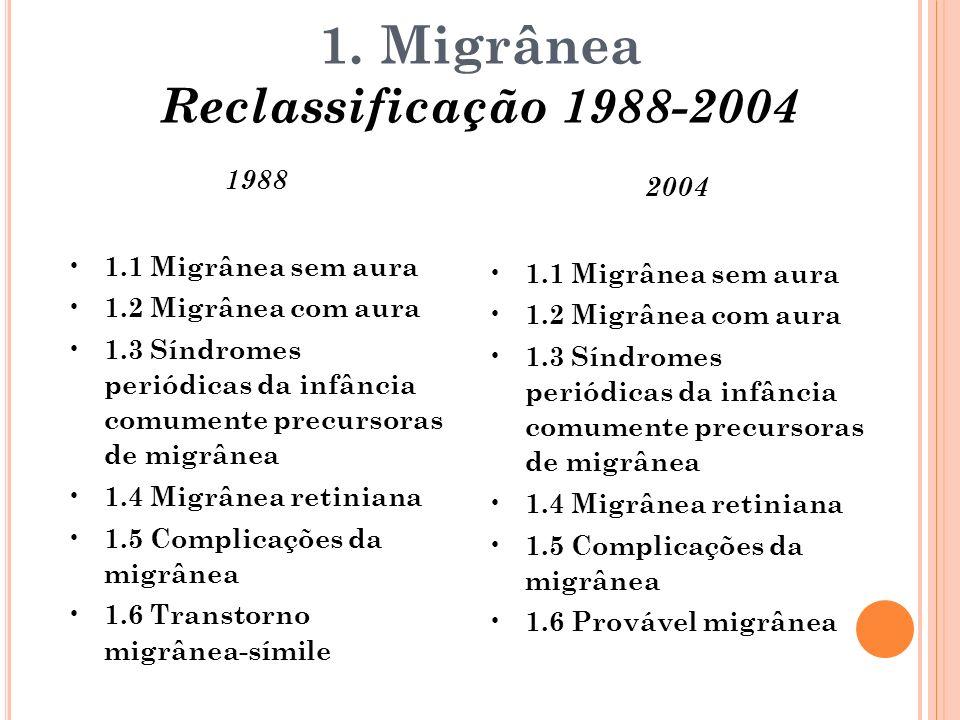 1. Migrânea Reclassificação 1988-2004