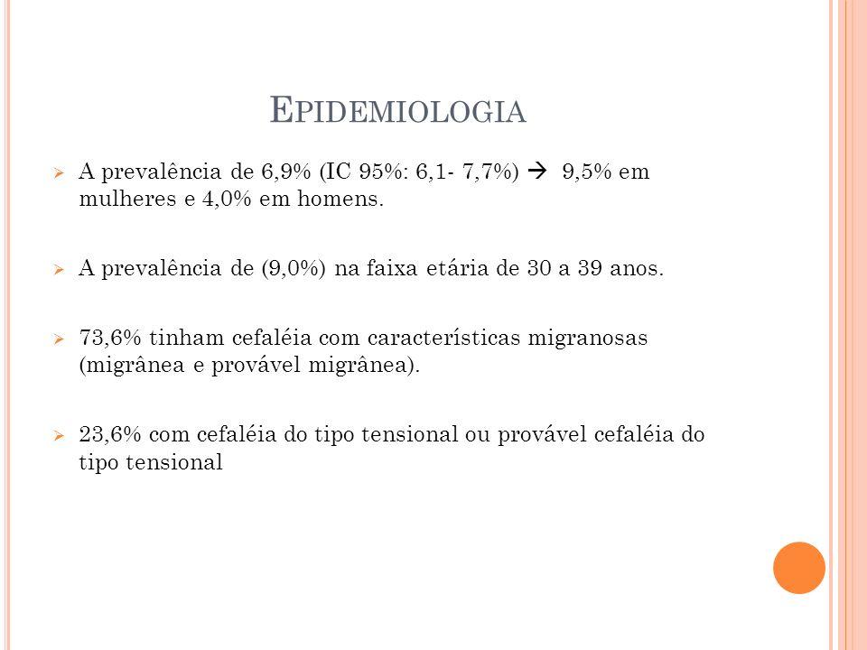 Epidemiologia A prevalência de 6,9% (IC 95%: 6,1- 7,7%)  9,5% em mulheres e 4,0% em homens.