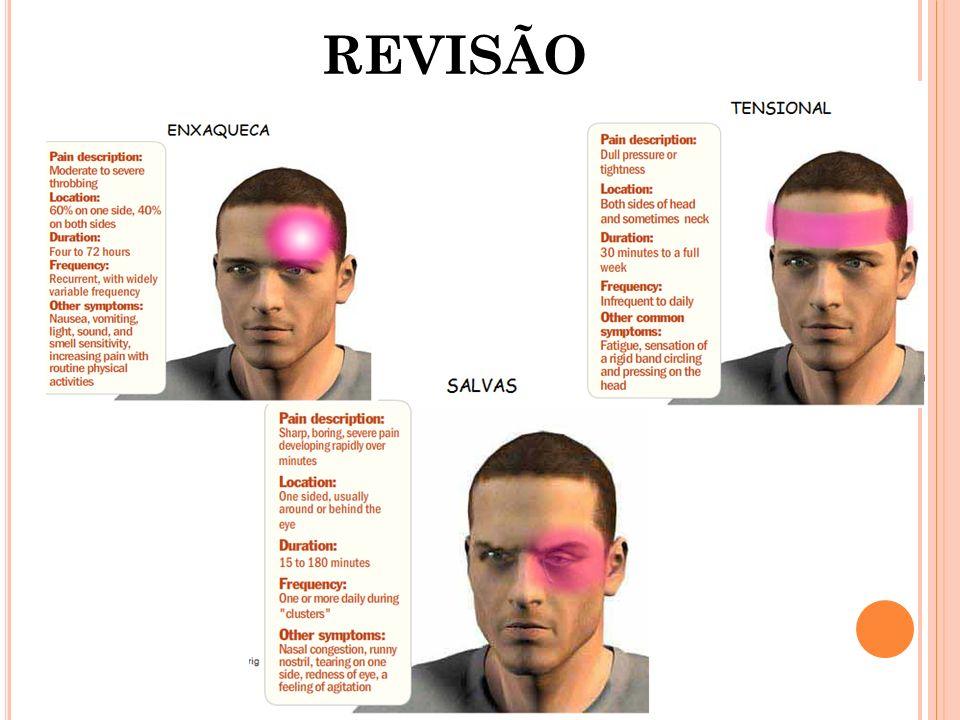 REVISÃOREVISÃO 62