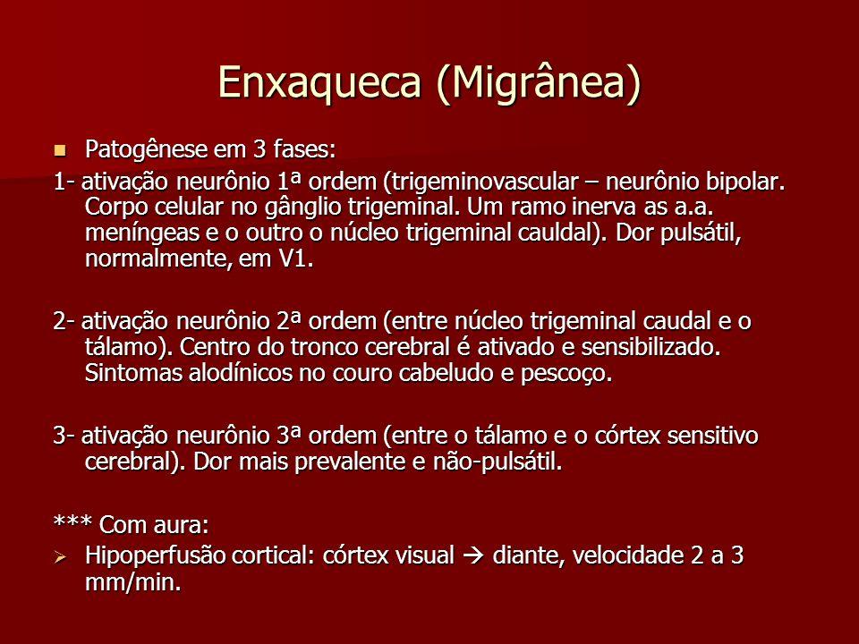 Enxaqueca (Migrânea) Patogênese em 3 fases: