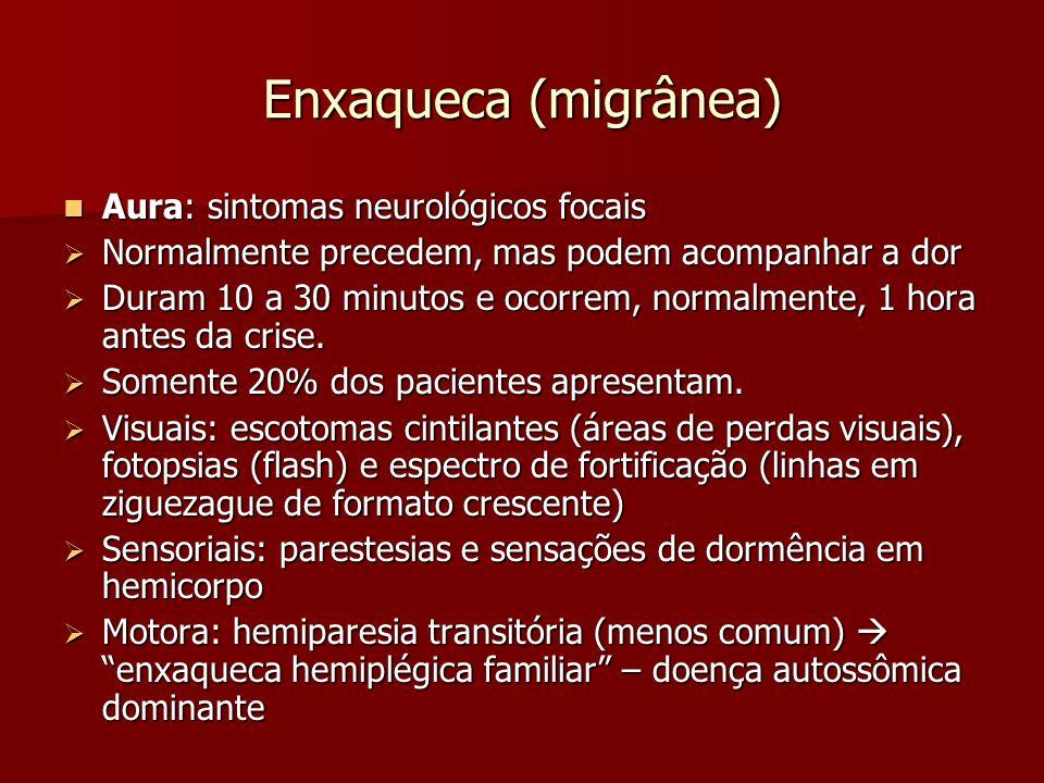 Enxaqueca (migrânea) Aura: sintomas neurológicos focais