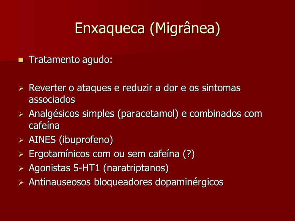 Enxaqueca (Migrânea) Tratamento agudo: