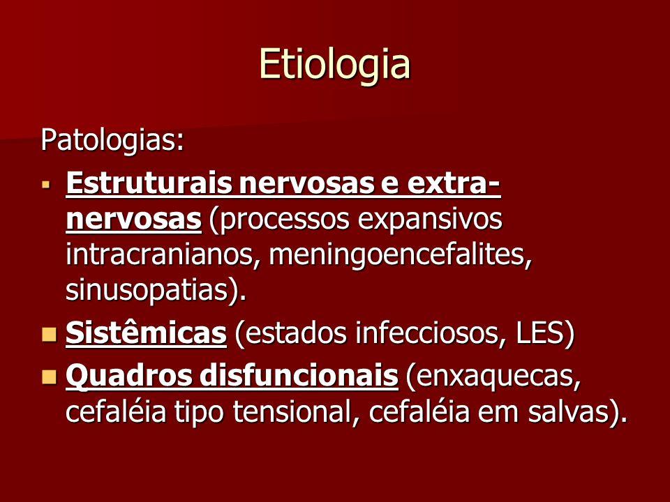 Etiologia Patologias: