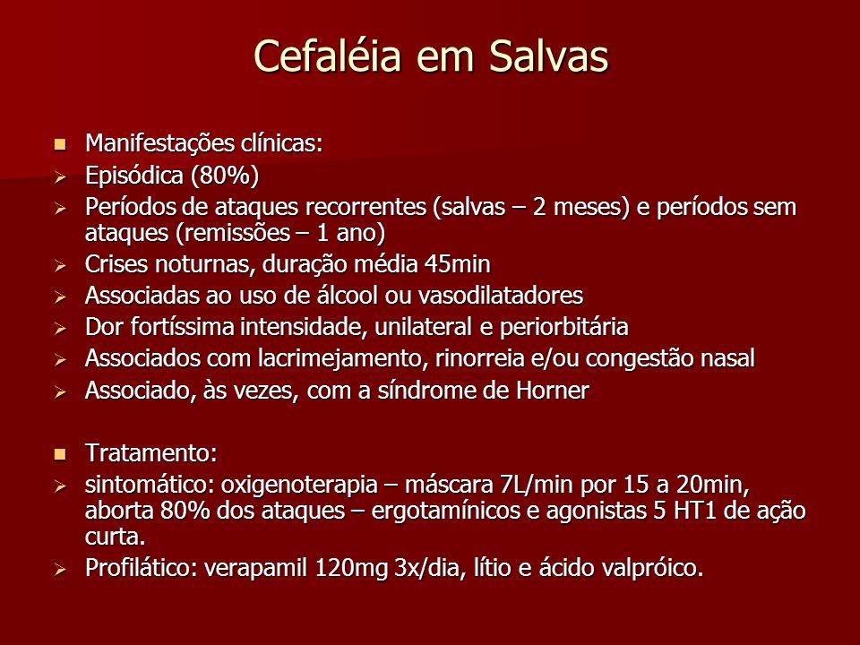 Cefaléia em Salvas Manifestações clínicas: Episódica (80%)