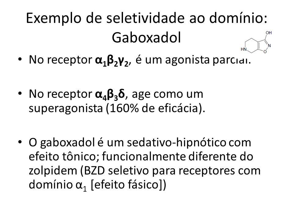 Exemplo de seletividade ao domínio: Gaboxadol
