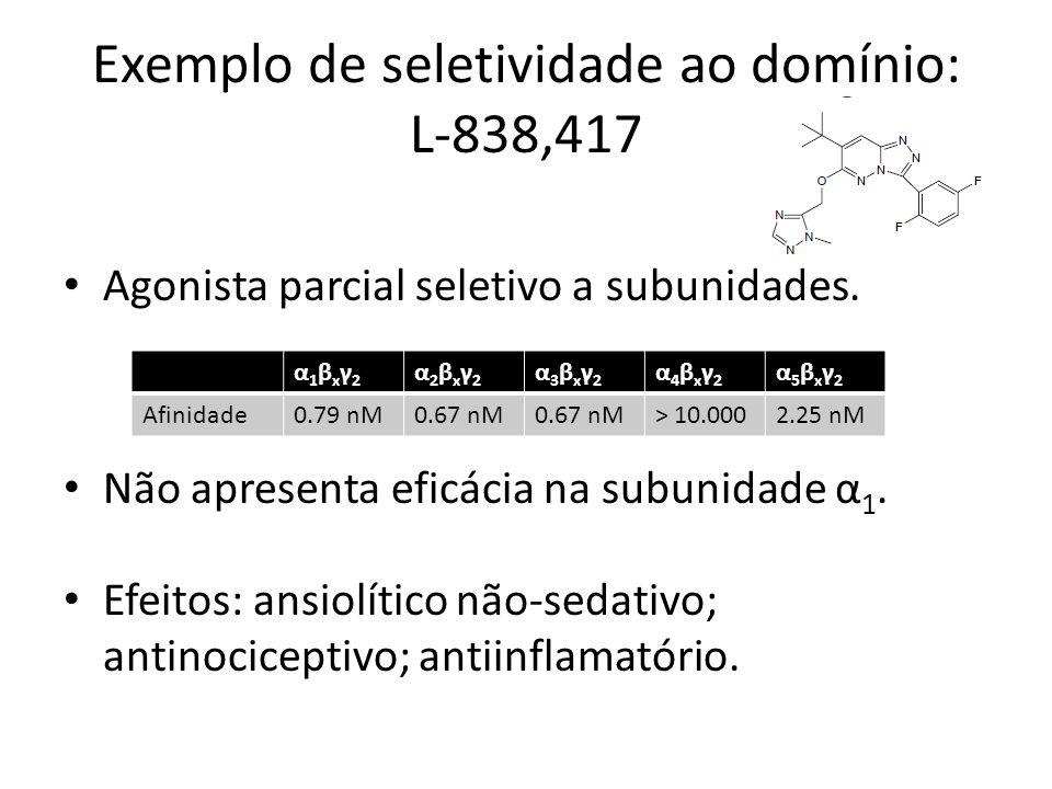 Exemplo de seletividade ao domínio: L-838,417