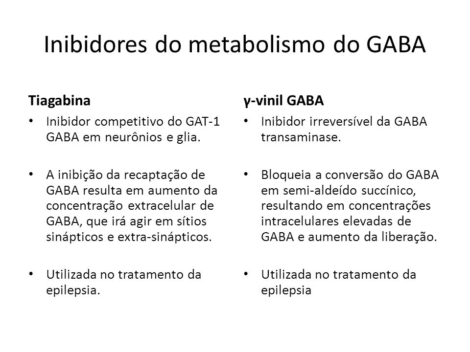 Inibidores do metabolismo do GABA