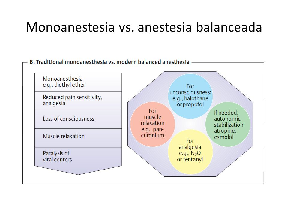 Monoanestesia vs. anestesia balanceada