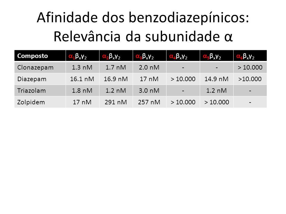 Afinidade dos benzodiazepínicos: Relevância da subunidade α