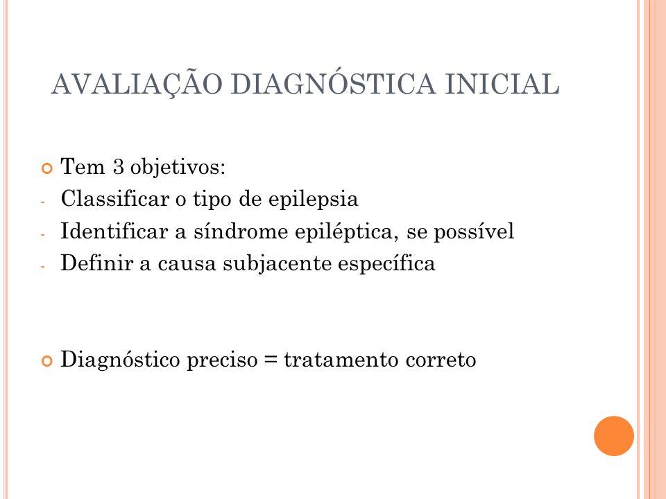 AVALIAÇÃO DIAGNÓSTICA INICIAL
