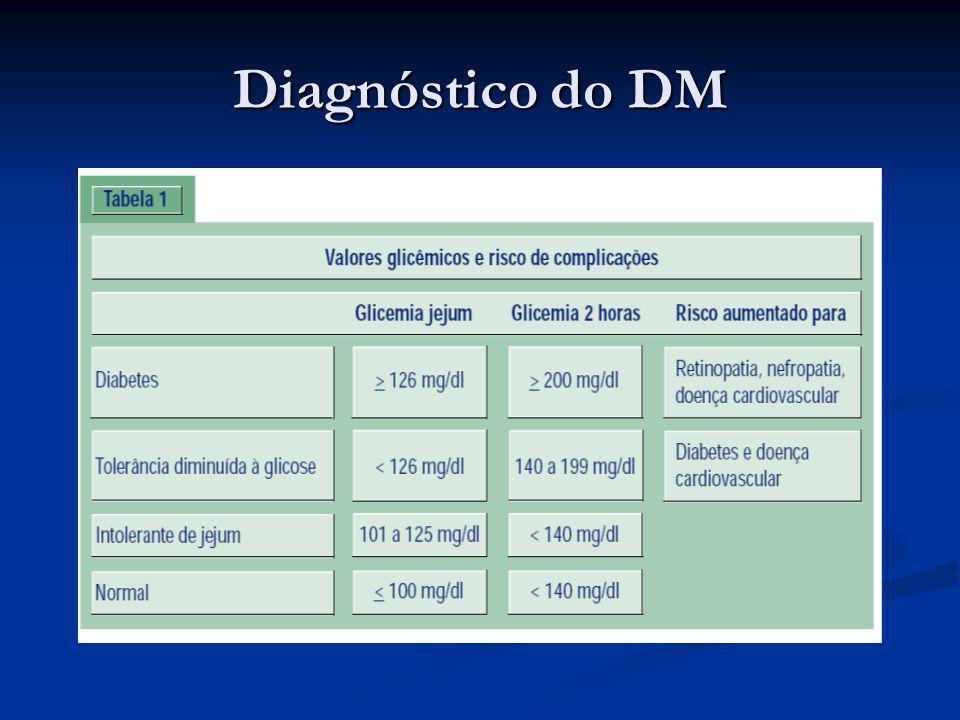 Diagnóstico do DM
