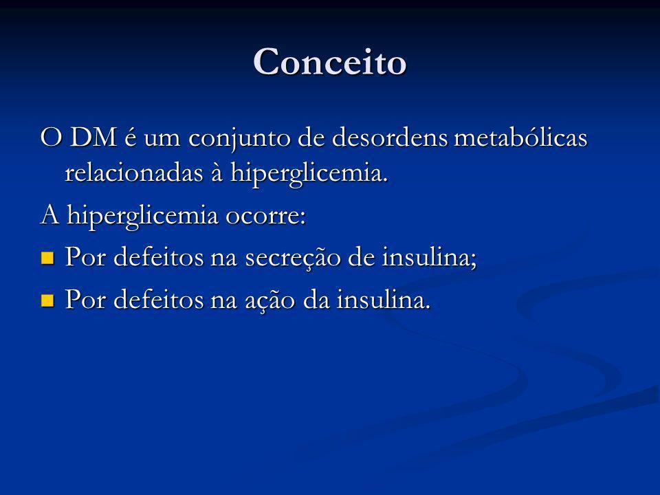Conceito O DM é um conjunto de desordens metabólicas relacionadas à hiperglicemia. A hiperglicemia ocorre: