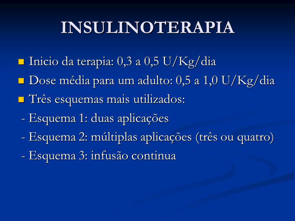INSULINOTERAPIA Inicio da terapia: 0,3 a 0,5 U/Kg/dia