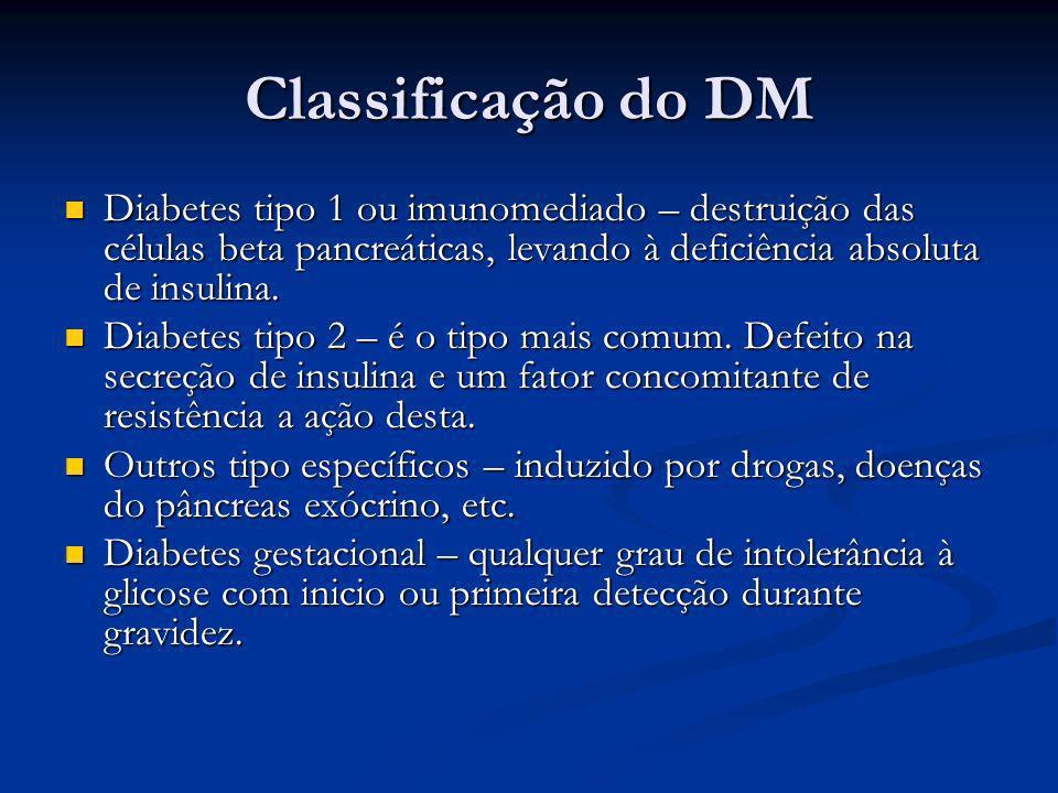 Classificação do DM Diabetes tipo 1 ou imunomediado – destruição das células beta pancreáticas, levando à deficiência absoluta de insulina.