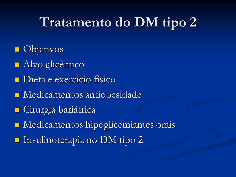 Tratamento do DM tipo 2 Objetivos Alvo glicêmico