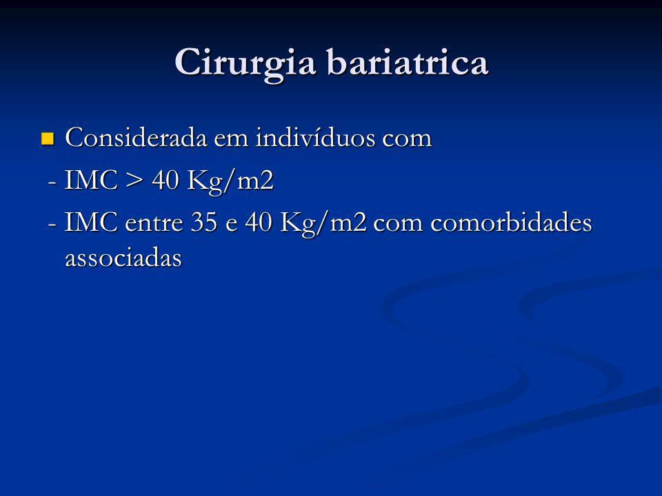 Cirurgia bariatrica Considerada em indivíduos com - IMC > 40 Kg/m2