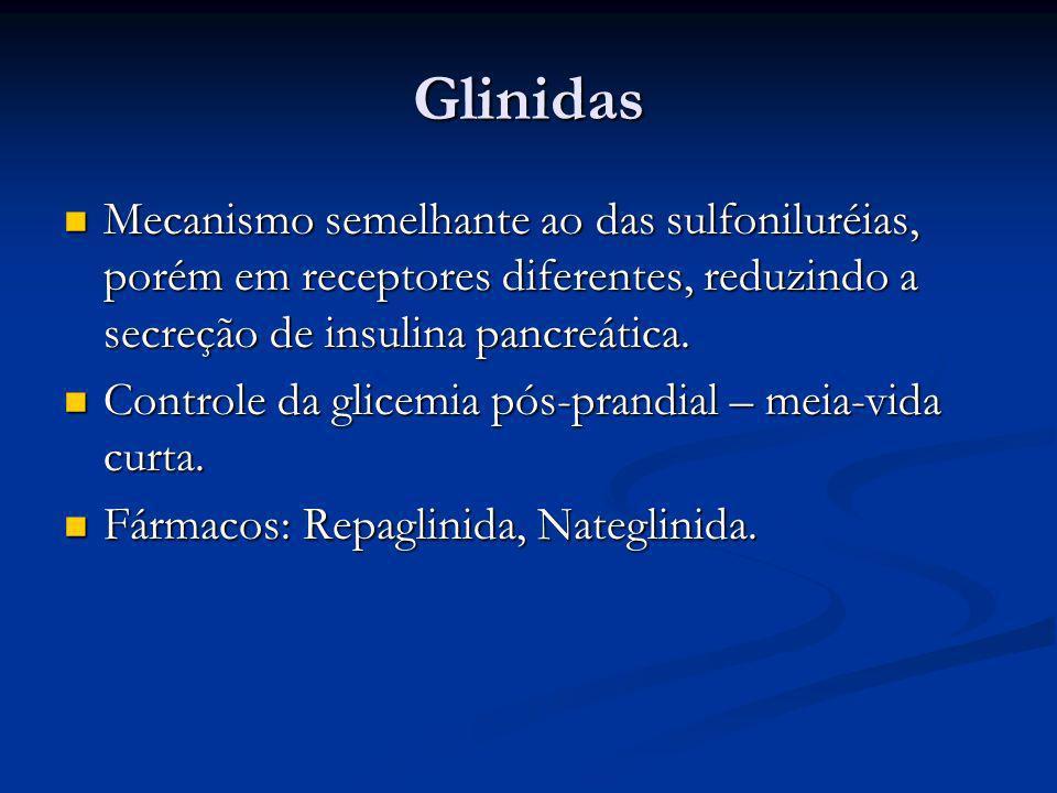 Glinidas Mecanismo semelhante ao das sulfoniluréias, porém em receptores diferentes, reduzindo a secreção de insulina pancreática.