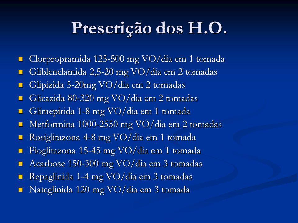 Prescrição dos H.O. Clorpropramida 125-500 mg VO/dia em 1 tomada