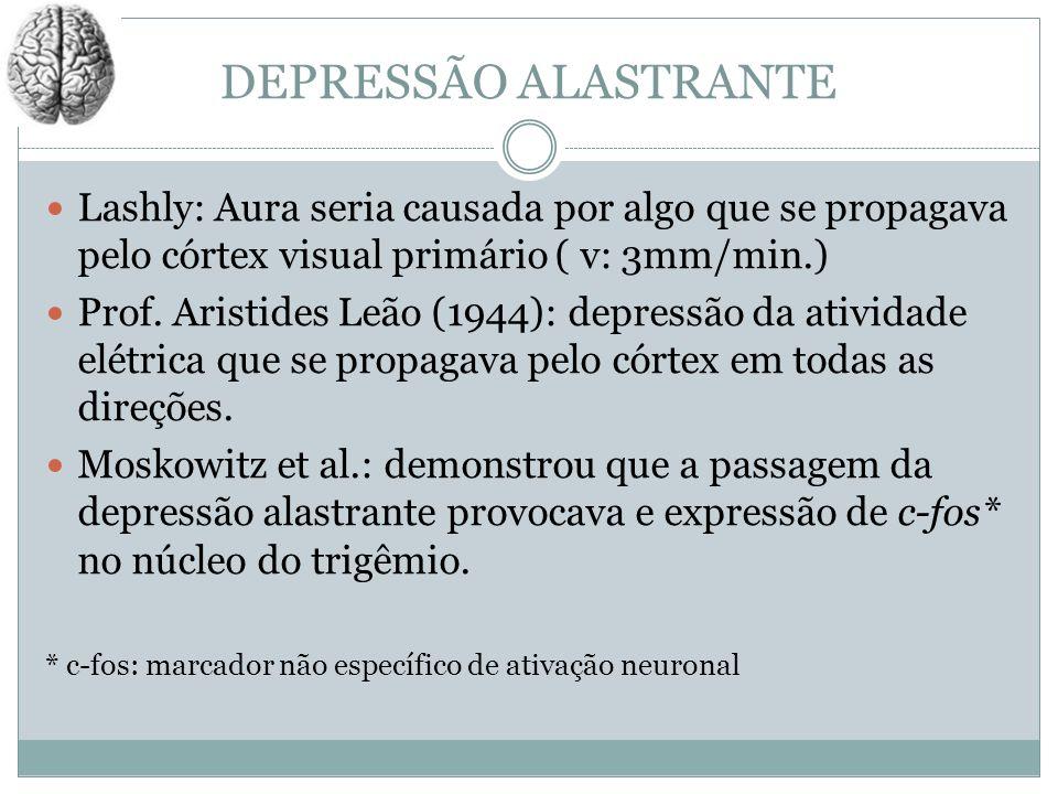 DEPRESSÃO ALASTRANTELashly: Aura seria causada por algo que se propagava pelo córtex visual primário ( v: 3mm/min.)