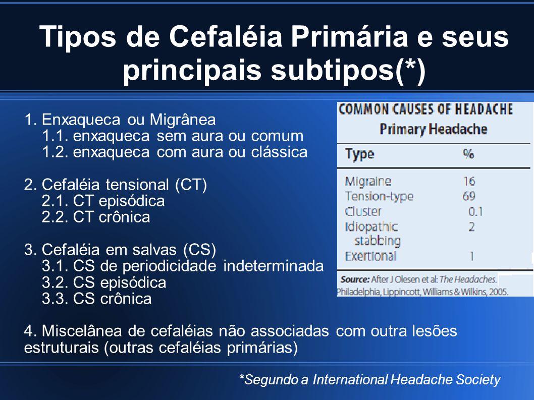 Tipos de Cefaléia Primária e seus principais subtipos(*)