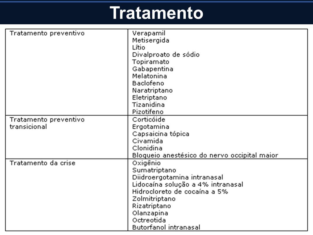 Tratamento 40 40