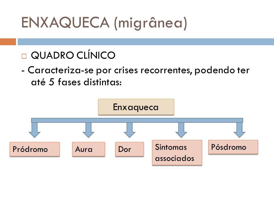 ENXAQUECA (migrânea) QUADRO CLÍNICO