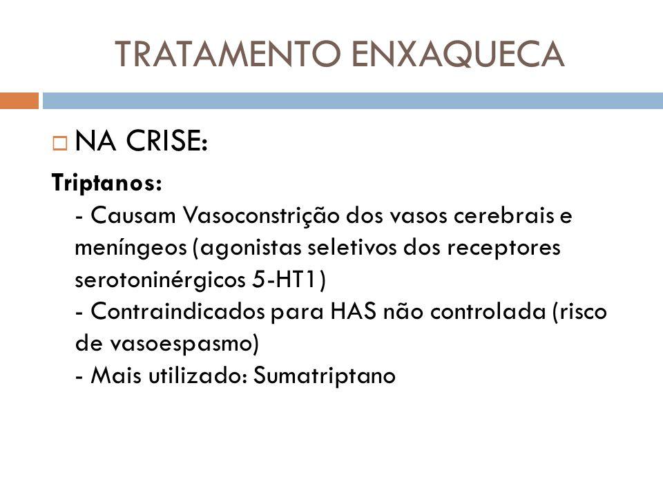 TRATAMENTO ENXAQUECA NA CRISE: