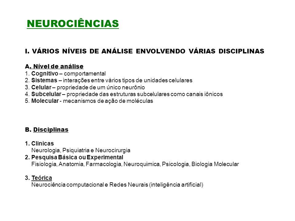 NEUROCIÊNCIAS I. VÁRIOS NÍVEIS DE ANÁLISE ENVOLVENDO VÁRIAS DISCIPLINAS. A. Nível de análise. 1. Cognitivo – comportamental.