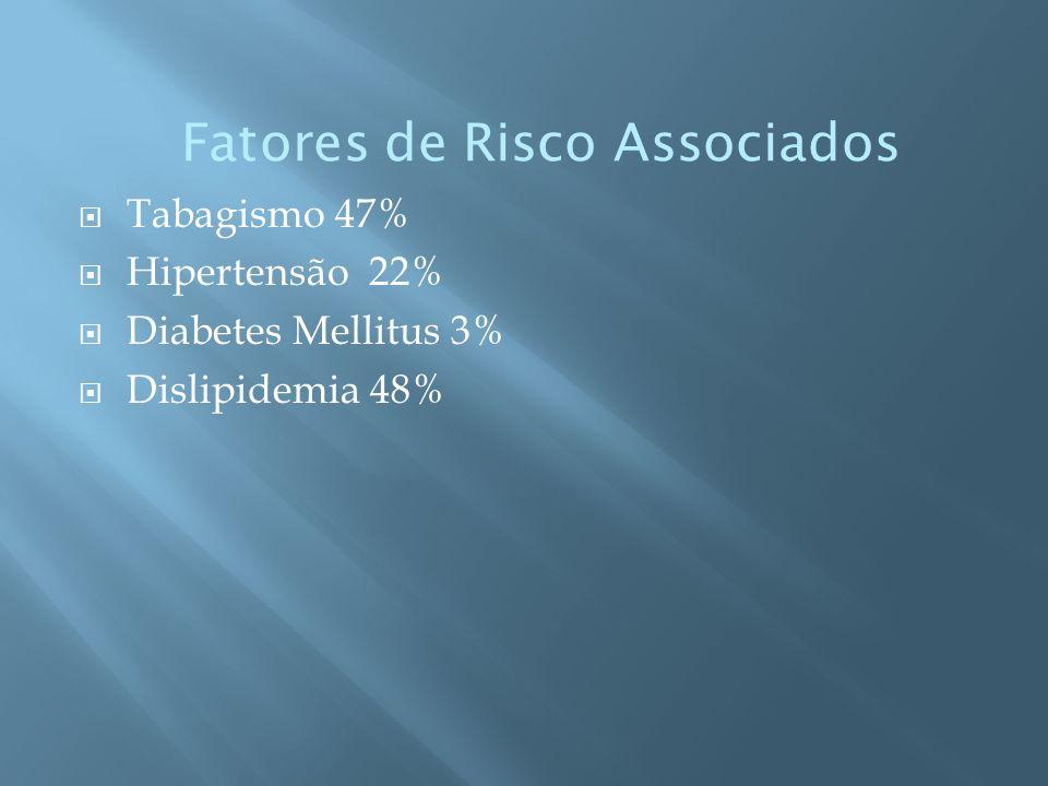 Fatores de Risco Associados