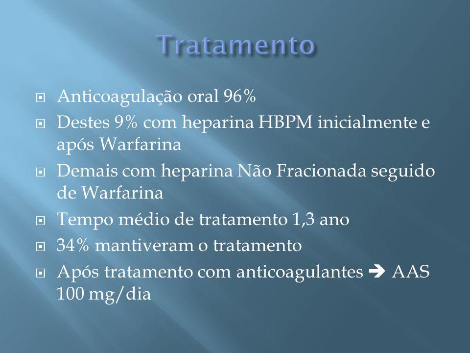 Tratamento Anticoagulação oral 96%