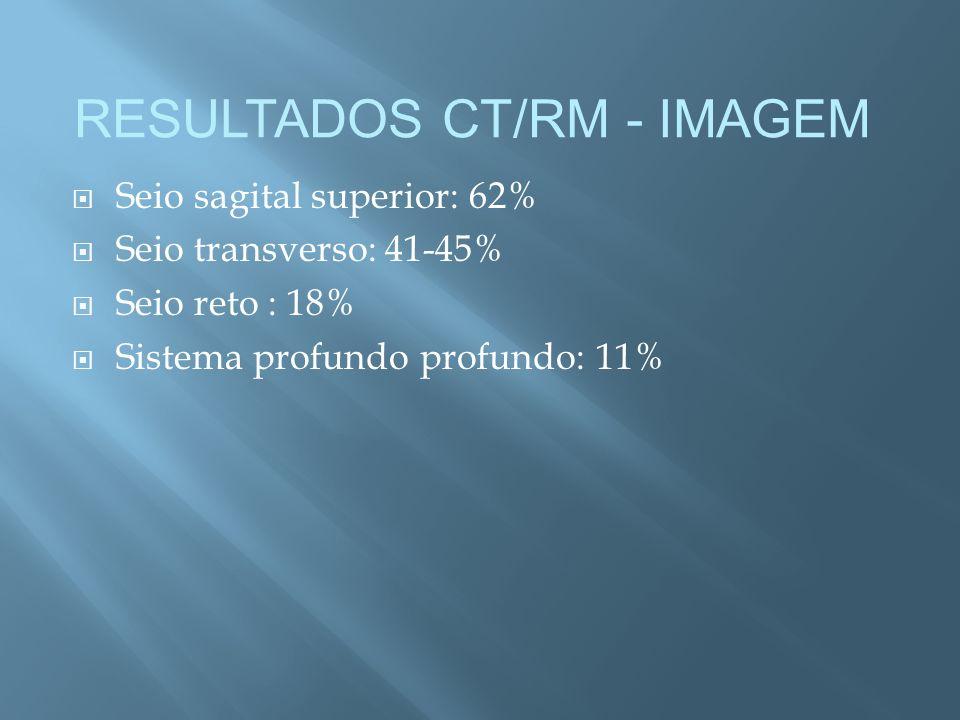 RESULTADOS CT/RM - IMAGEM