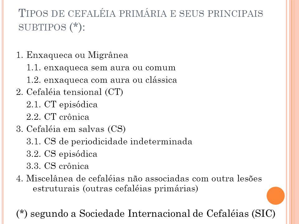 Tipos de cefaléia primária e seus principais subtipos (*):