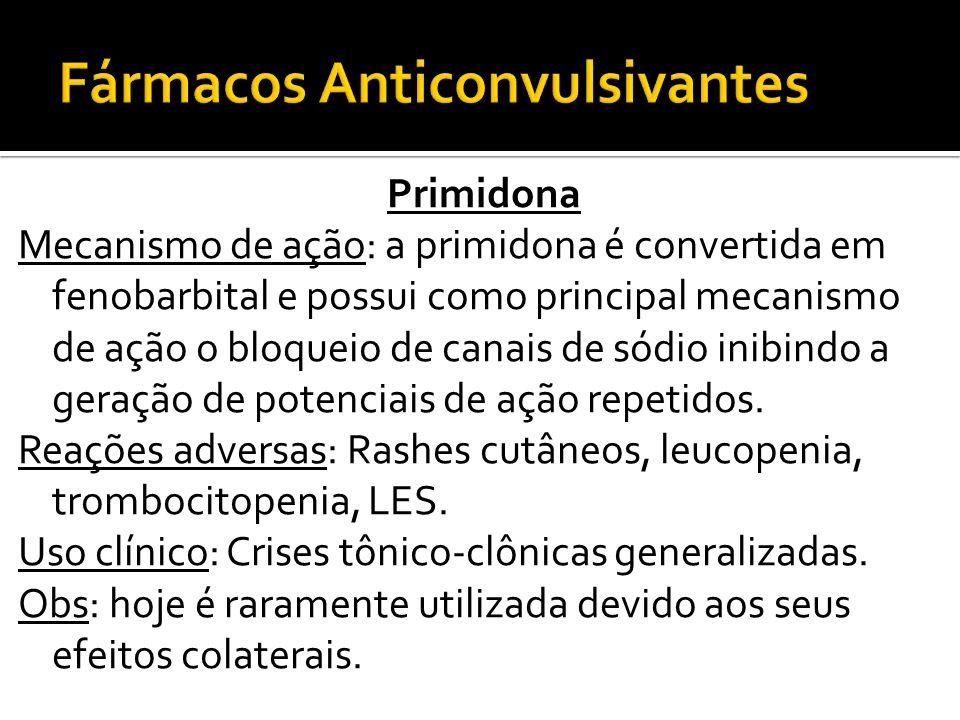 Fármacos Anticonvulsivantes