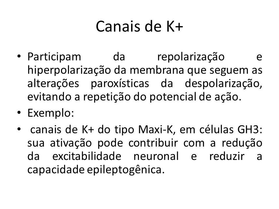 Canais de K+