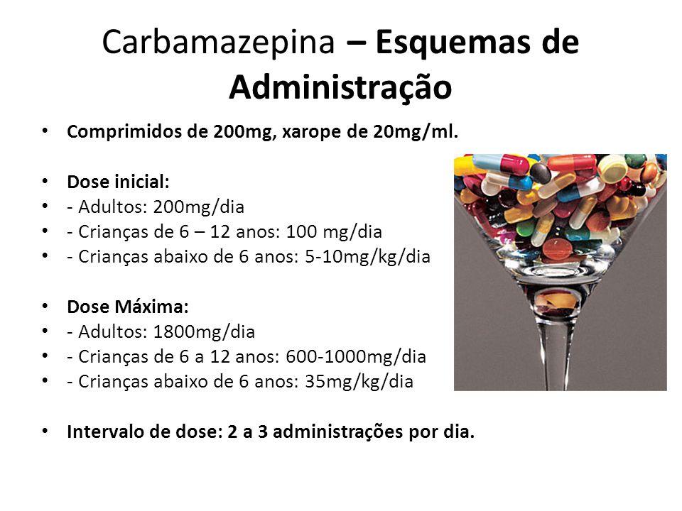 Carbamazepina – Esquemas de Administração