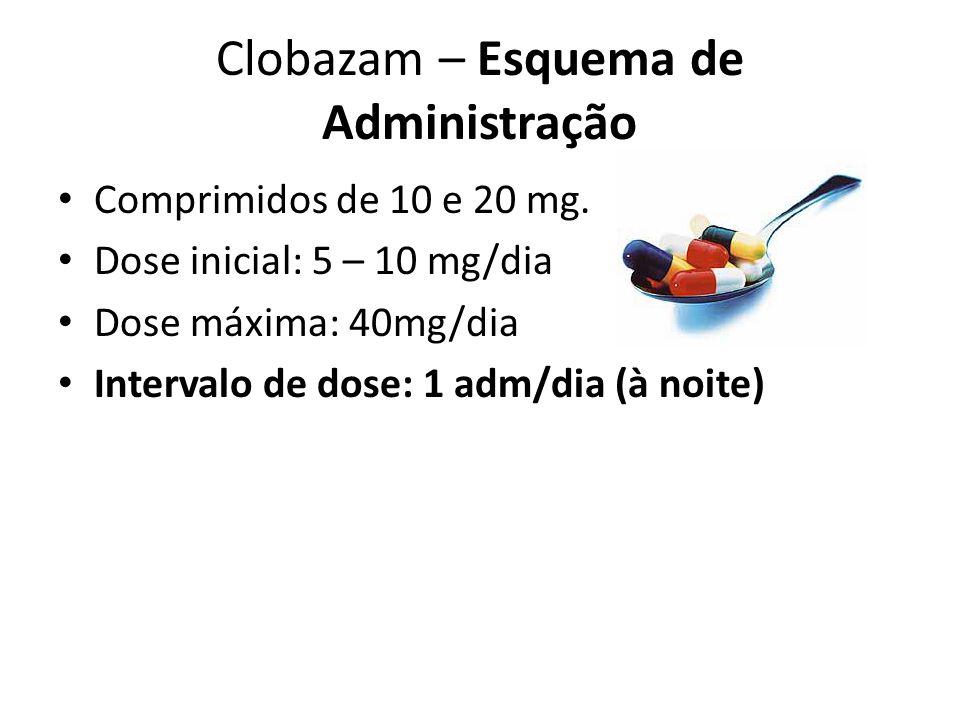Clobazam – Esquema de Administração