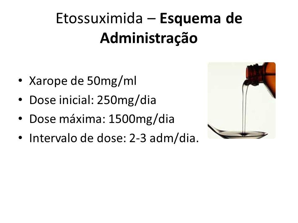 Etossuximida – Esquema de Administração