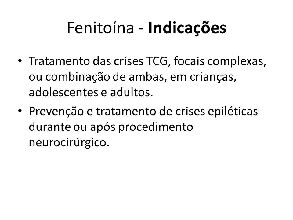 Fenitoína - Indicações